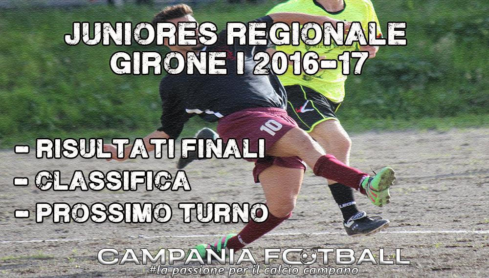 Juniores Regionale Girone I, 18ª Giornata: risultati gare, classifica e prossimo turno