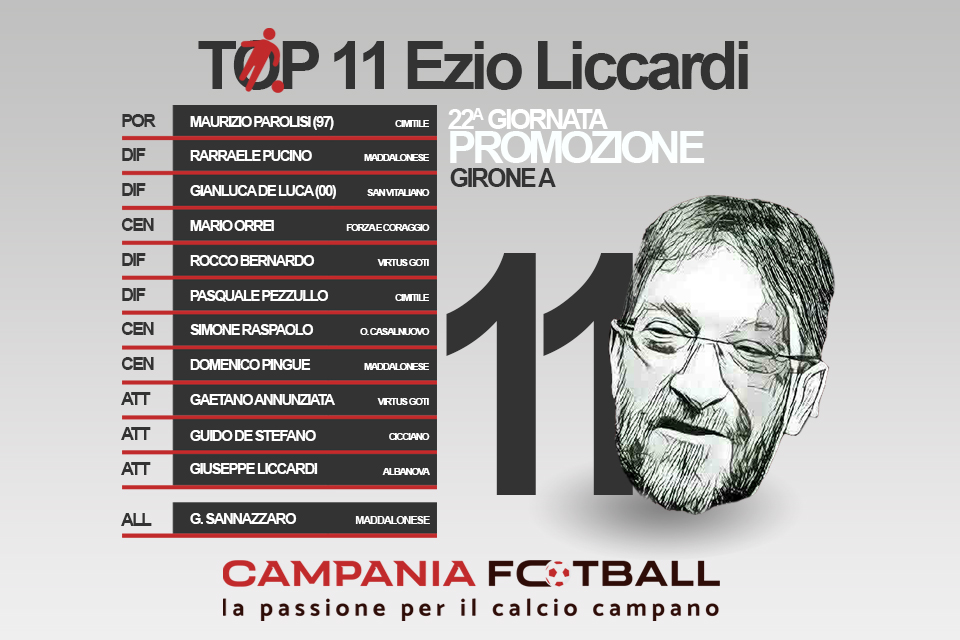 TOP 11 EZIO LICCARDI   Promozione Girone A 22ª Giornata