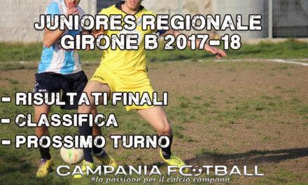 JUNIORES REGIONALE GIRONE B, 22ª GIORNATA: risultati ultima giornata e classifica finale