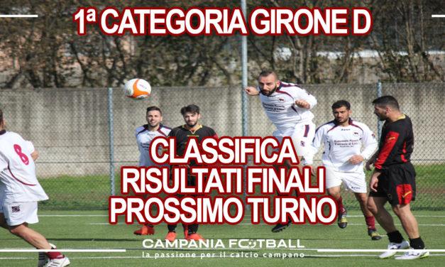 PRIMA CATEGORIA GIRONE D: Risultati 30ª Giornata, Classifica e Verdetti Finali
