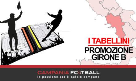Promozione Girone B: tutti i tabellini delle gare della 16ª Giornata