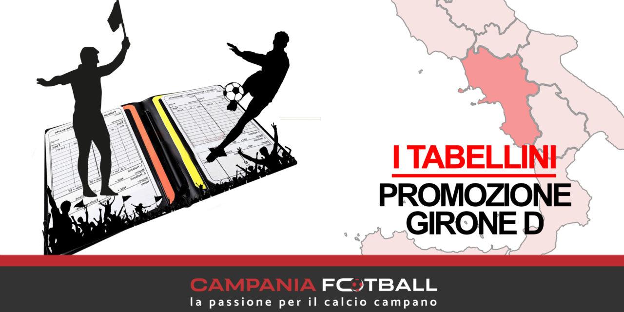 Promozione Girone D: tutti i tabellini delle gare della 25ª Giornata