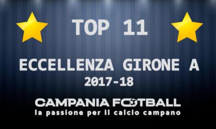 Eccellenza Girone A: la Top 11 stagionale di Campania Football