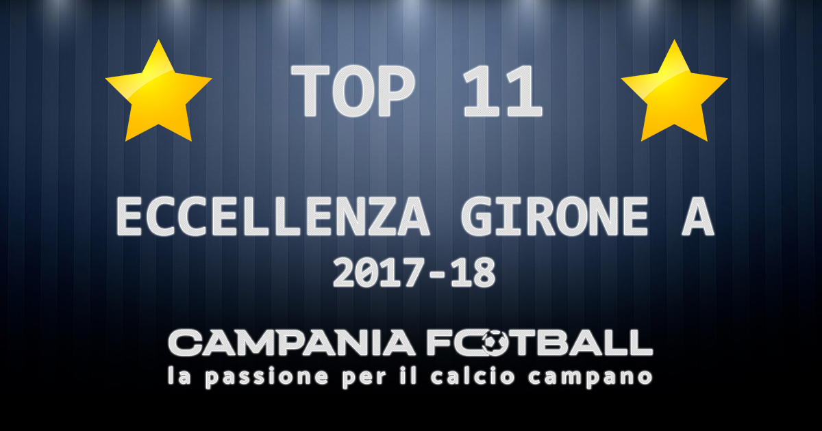 Eccellenza Girone A: la Top 11 stagionale di Campania Football