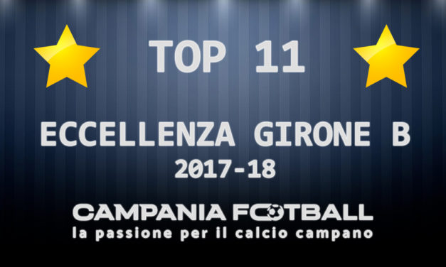 Eccellenza Girone B: la Top 11 stagionale di Campania Football
