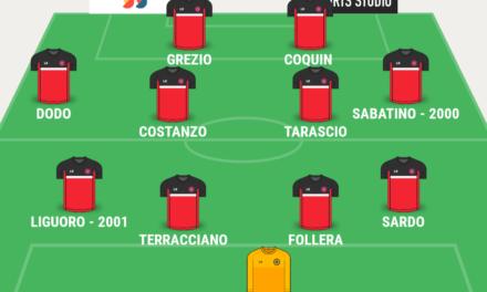 CAMPIONATO ECCELLENZA  La TOP 11 di Campania Football