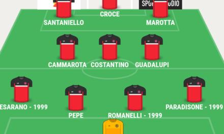 SERIE D – GIRONE H| La TOP 11 di Campania Football