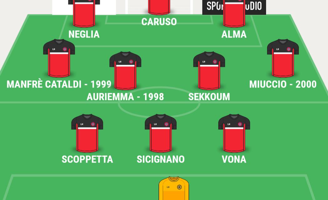 SERIE D – GIRONE I   La TOP 11 di Campania Football