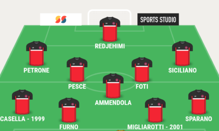 COPPA ITALIA ECCELLENZA | La TOP 11 di Campania Football