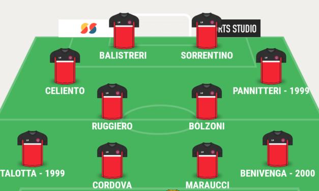 SERIE D – GIRONE I | La TOP 11 di Campania Football