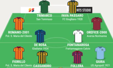 CAMPIONATO ECCELLENZA| La TOP 11 di Campania Football