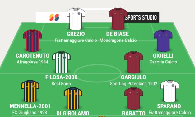 CAMPIONATO ECCELLENZA – GIRONE A | La TOP 11 di Campania Football