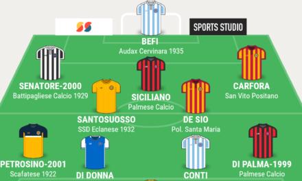 CAMPIONATO ECCELLENZA – GIRONE B| La TOP 11 di Campania Football