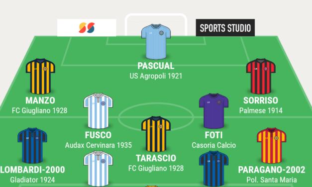 COPPA ITALIA ECCELLENZA | La TOP 11 del ritorno dei Quarti di Campania Football
