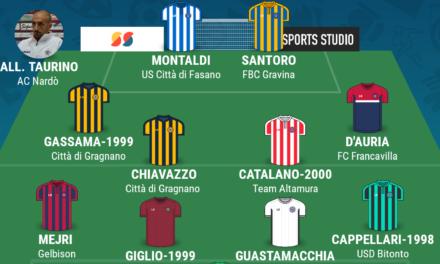 SERIE D – GIRONE H  La TOP 11 della decima giornata di Campania Football
