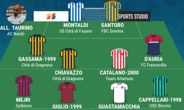 SERIE D – GIRONE H| La TOP 11 della decima giornata di Campania Football