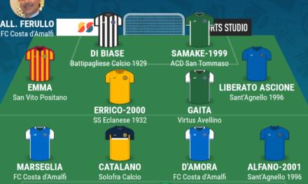 CAMPIONATO ECCELLENZA – GIRONE B  La TOP 11 dell'undicesima giornata di Campania Football