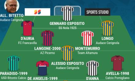 SERIE D – GIRONE H| La TOP 11 dell'undicesima giornata di Campania Football