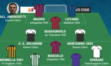 CAMPIONATO ECCELLENZA – GIRONE A | La TOP 11 della dodicesima giornata di Campania Football