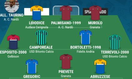 SERIE D – GIRONE H  La TOP 11 della dodicesima giornata di Campania Football