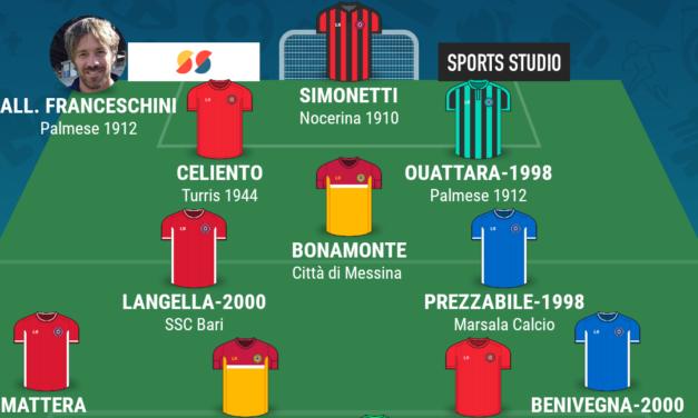 SERIE D – GIRONE I   La TOP 11 della dodicesima giornata di Campania Football