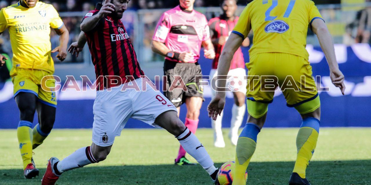 FOTO |  LE ALTRE DI SERIE A. Frosinone-Milan 0-0: sfoglia la gallery di GiusFa Villani