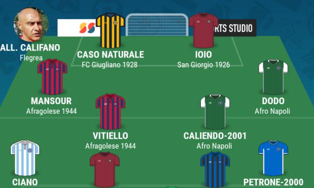 CAMPIONATO ECCELLENZA – GIRONE A | La TOP 11 della quattordicesima giornata di Campania Football