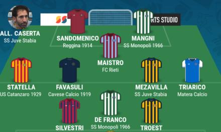 SERIE C – GIRONE C | La TOP 11 della quindicesima giornata di Campania Football