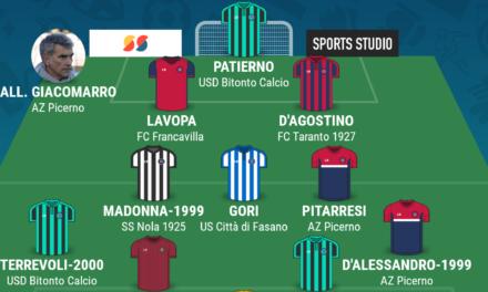 SERIE D – GIRONE H| La TOP 11 della quattordicesima giornata di Campania Football