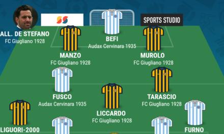 COPPA ITALIA ECCELLENZA   La TOP 11 del ritorno delle Semifinali di Campania Football
