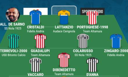 SERIE D – GIRONE H| La TOP 11 della quindicesima giornata di Campania Football
