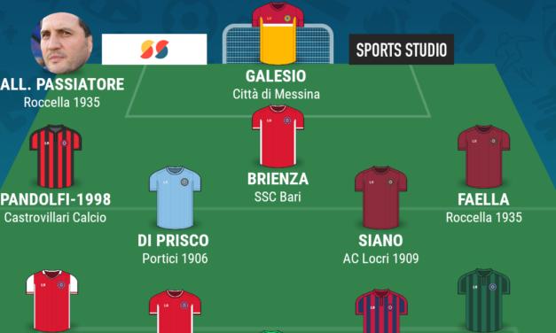SERIE D – GIRONE I | La TOP 11 della sedicesima giornata di Campania Football