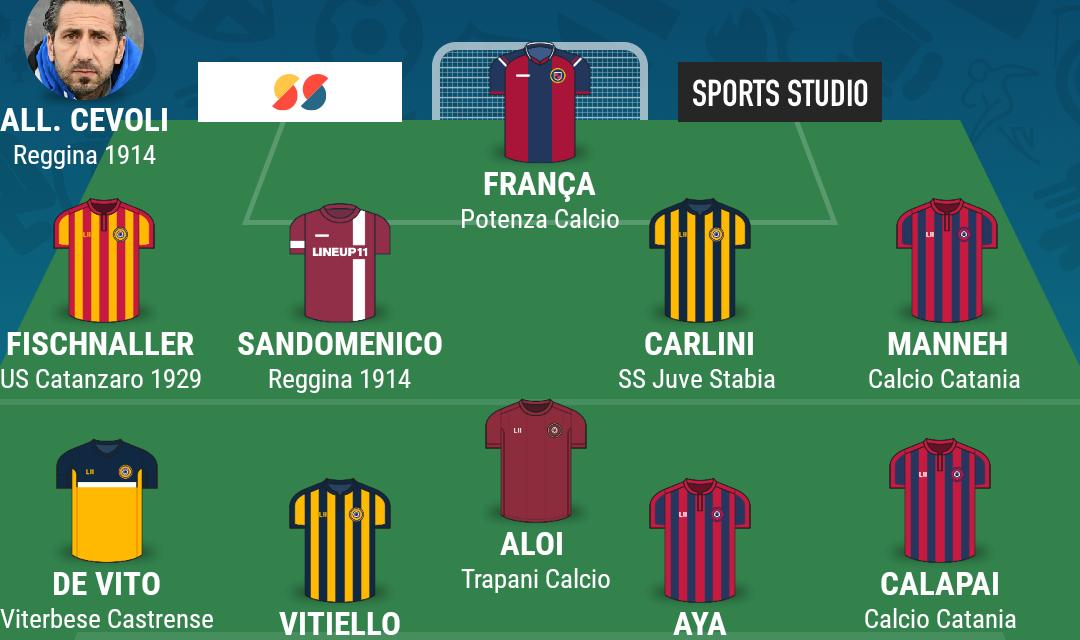 SERIE C – GIRONE C | La TOP 11 della diciottesima giornata di Campania Football