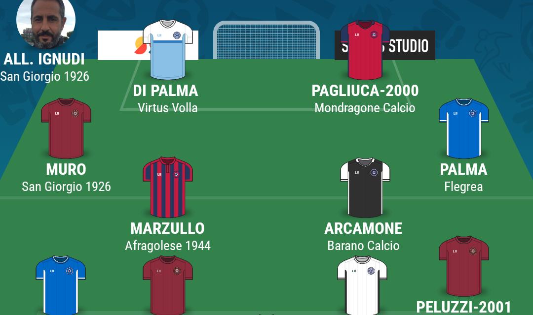 CAMPIONATO ECCELLENZA – GIRONE A | La TOP 11 della sedicesima giornata di Campania Football
