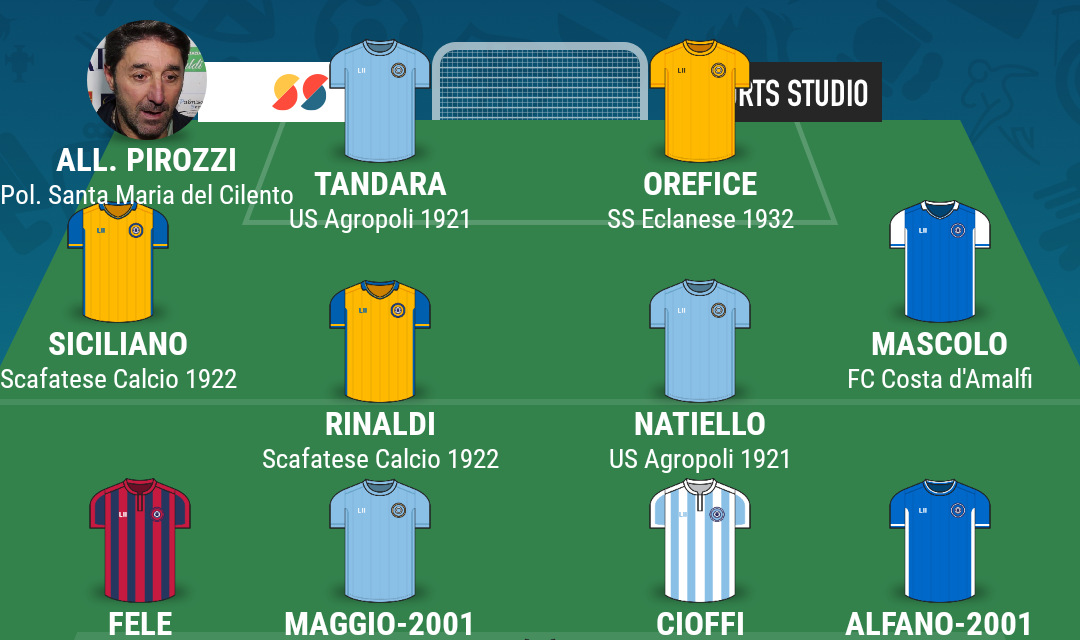 CAMPIONATO ECCELLENZA – GIRONE B| La TOP 11 della sedicesima giornata di Campania Football