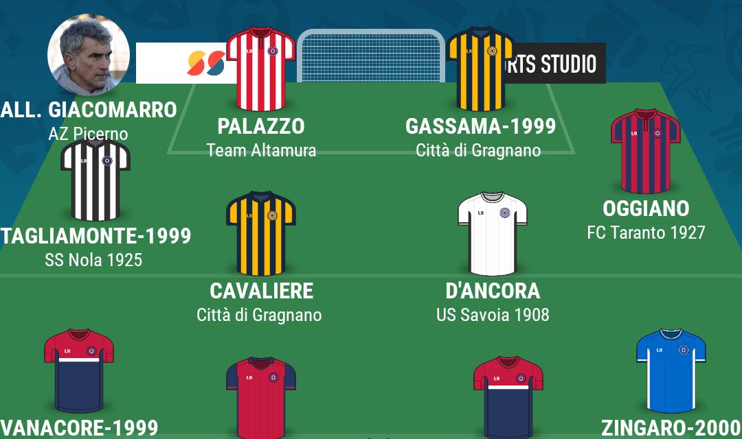 SERIE D – GIRONE H| La TOP 11 della diciassettesima giornata di Campania Football