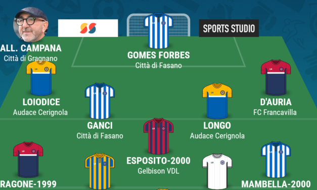 SERIE D – GIRONE H| La TOP 11 della diciottesima giornata di Campania Football