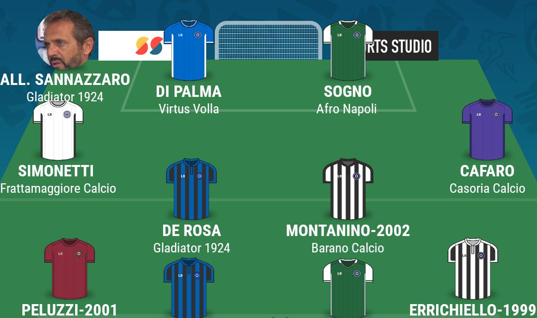 CAMPIONATO ECCELLENZA – GIRONE A | La TOP 11 della diciottesima giornata di Campania Football