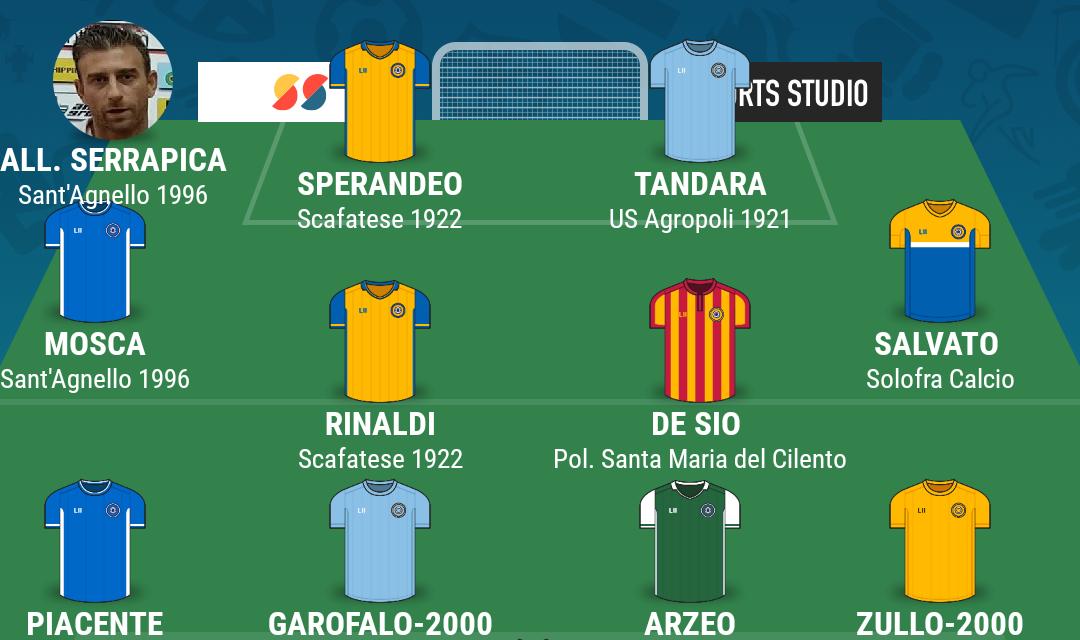 CAMPIONATO ECCELLENZA – GIRONE B| La TOP 11 della diciottesima giornata di Campania Football