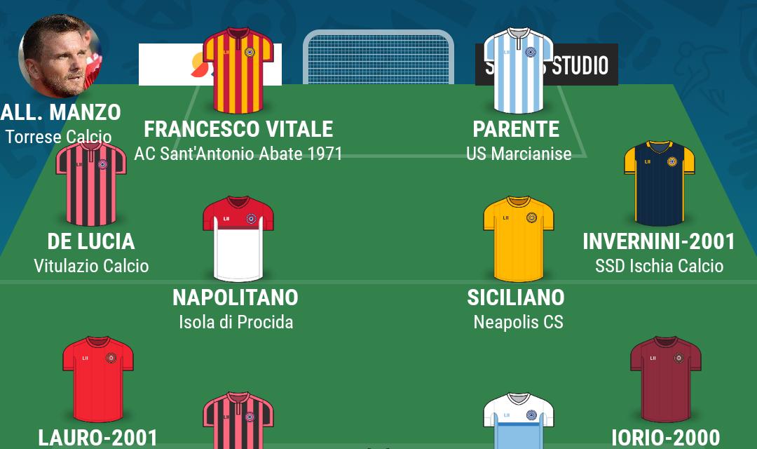 CAMPIONATO PROMOZIONE| La TOP 11 dei gironi A e B di Campania Football