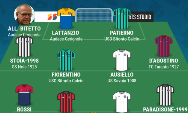 SERIE D – GIRONE H| La TOP 11 della diciannovesima giornata di Campania Football