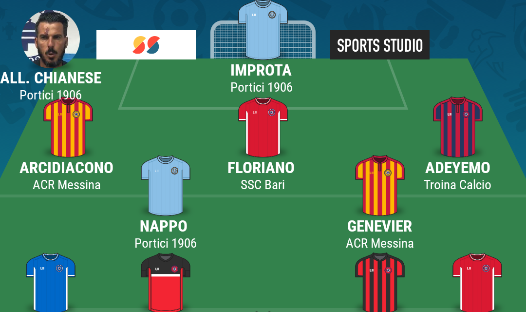 SERIE D – GIRONE I | La TOP 11 della diciannovesima giornata di Campania Football