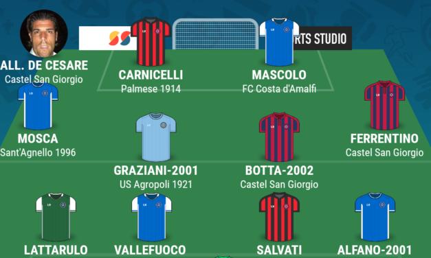 CAMPIONATO ECCELLENZA – GIRONE B| La TOP 11 della diciannovesima giornata di Campania Football