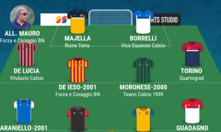 CAMPIONATO PROMOZIONE  La TOP 11 dei gironi A e B di Campania Football