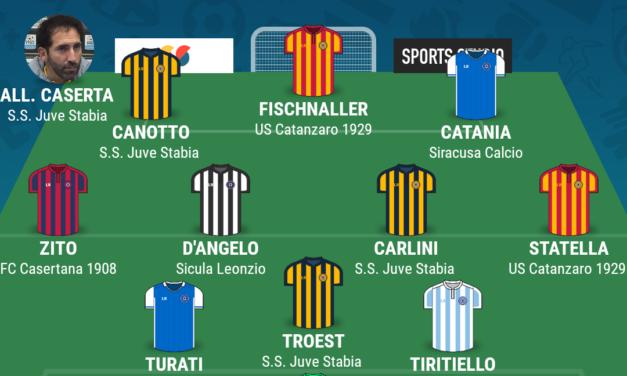 SERIE C – GIRONE C | La TOP 11 della ventesima giornata di Campania Football