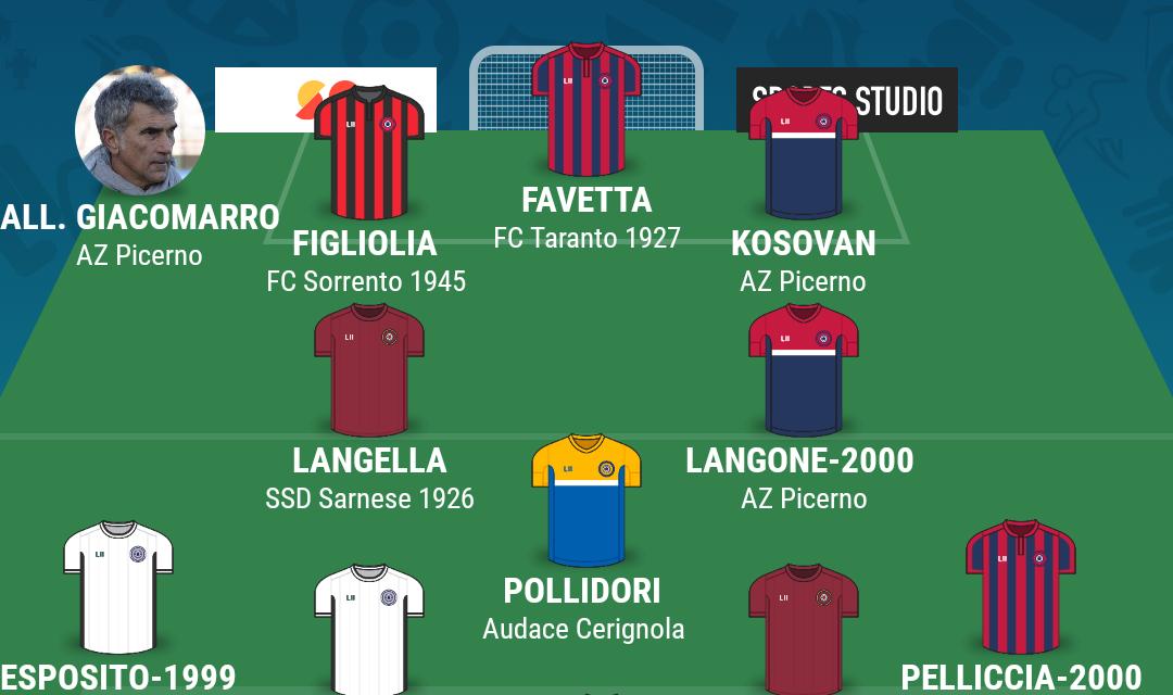 SERIE D – GIRONE H| La TOP 11 della ventesima giornata di Campania Football