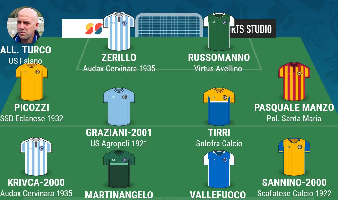CAMPIONATO ECCELLENZA – GIRONE B| La TOP 11 della ventesima giornata di Campania Football