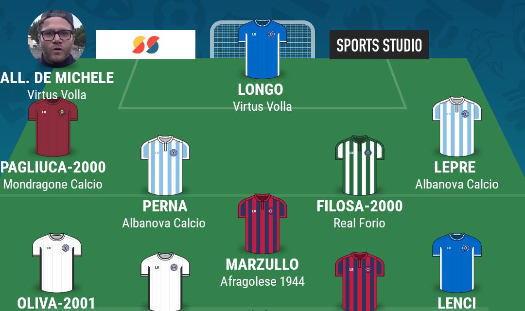 CAMPIONATO ECCELLENZA – GIRONE A | La TOP 11 della ventesima  giornata di Campania Football