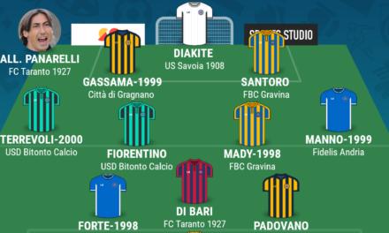 SERIE D – GIRONE H| La TOP 11 della ventunesima giornata di Campania Football