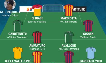 CAMPIONATO ECCELLENZA – GIRONE B| La TOP 11 della 24esima giornata di Campania Football